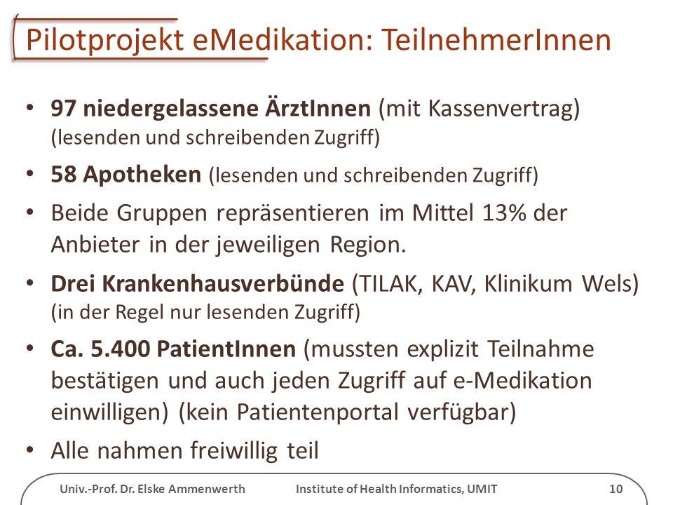 Pilotprojekt eMedikation: TeilnehmerInnen