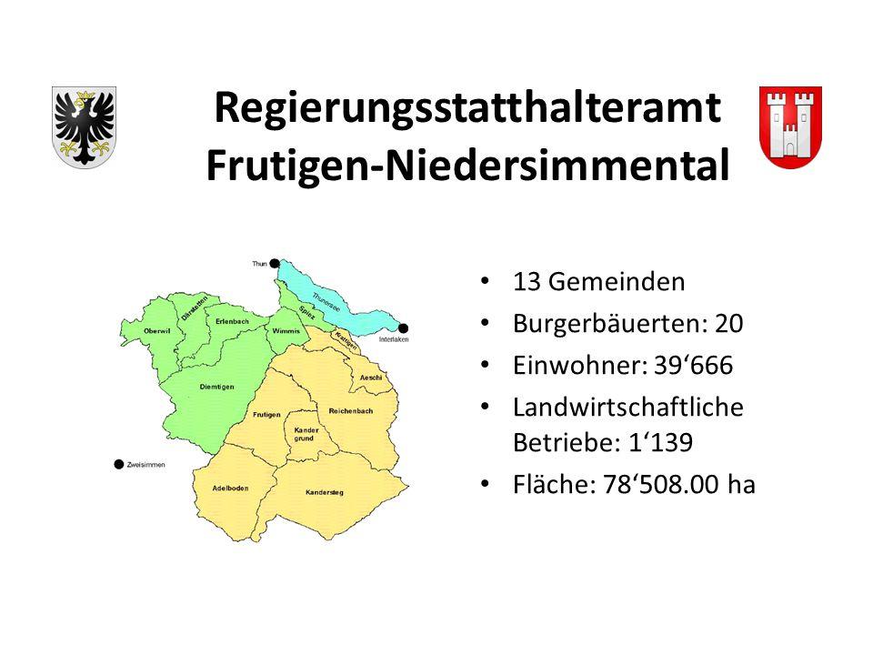 Regierungsstatthalteramt Frutigen-Niedersimmental