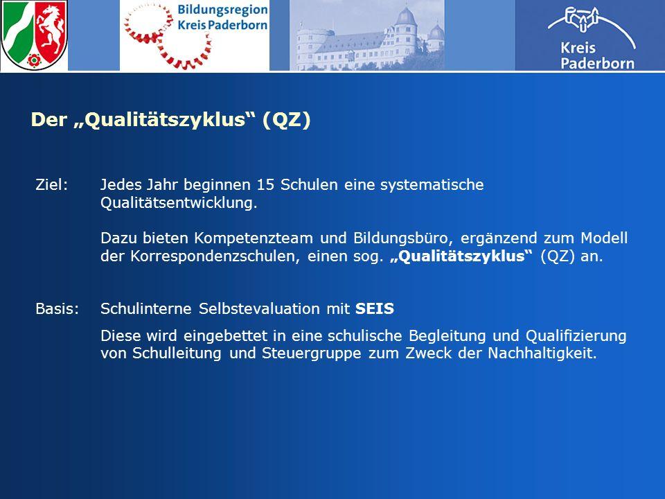 """Der """"Qualitätszyklus (QZ)"""