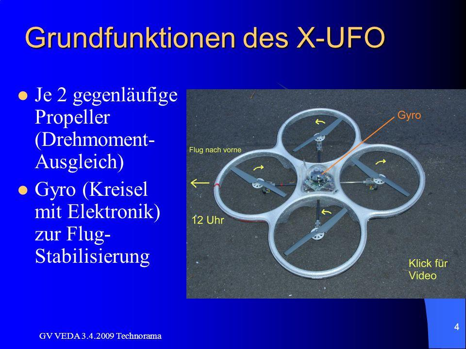 Grundfunktionen des X-UFO