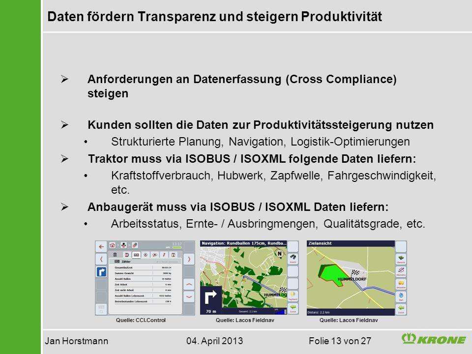 Daten fördern Transparenz und steigern Produktivität