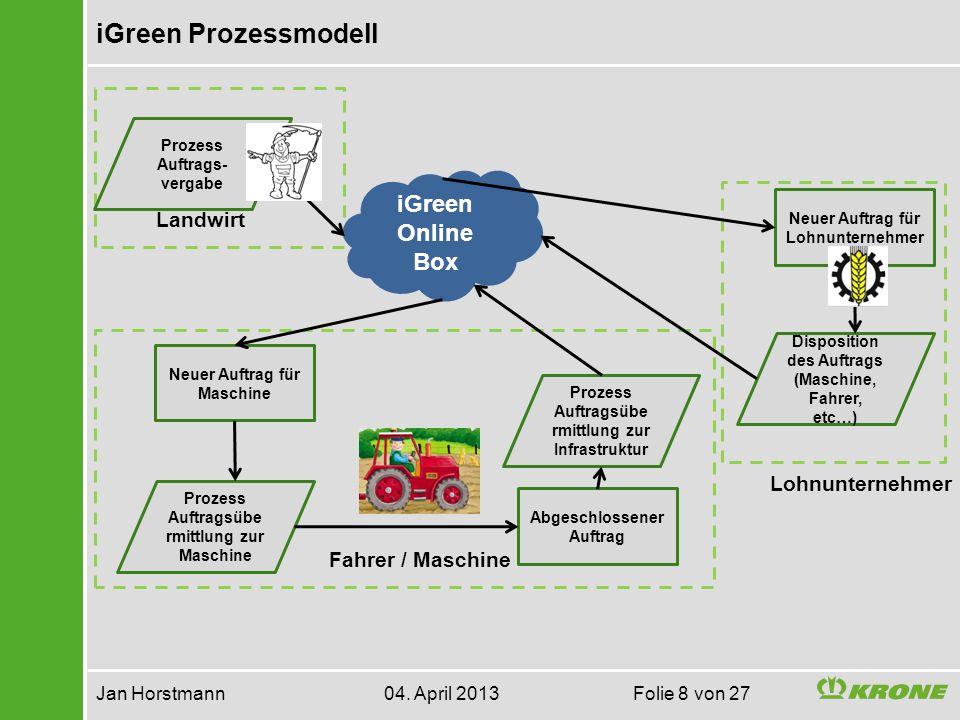 Lohnunternehmer iGreen Prozessmodell iGreen Online Box Landwirt