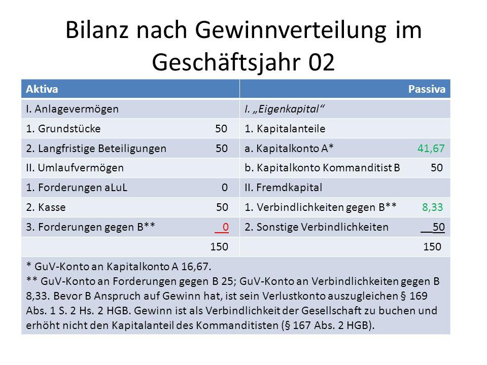 Bilanz nach Gewinnverteilung im Geschäftsjahr 02