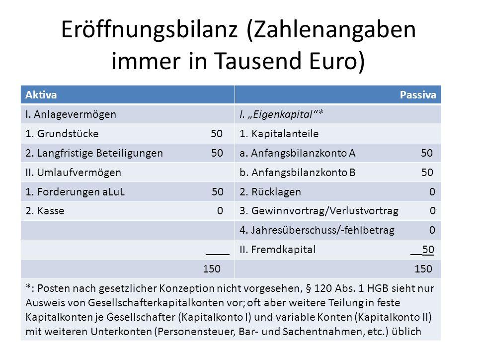 Eröffnungsbilanz (Zahlenangaben immer in Tausend Euro)