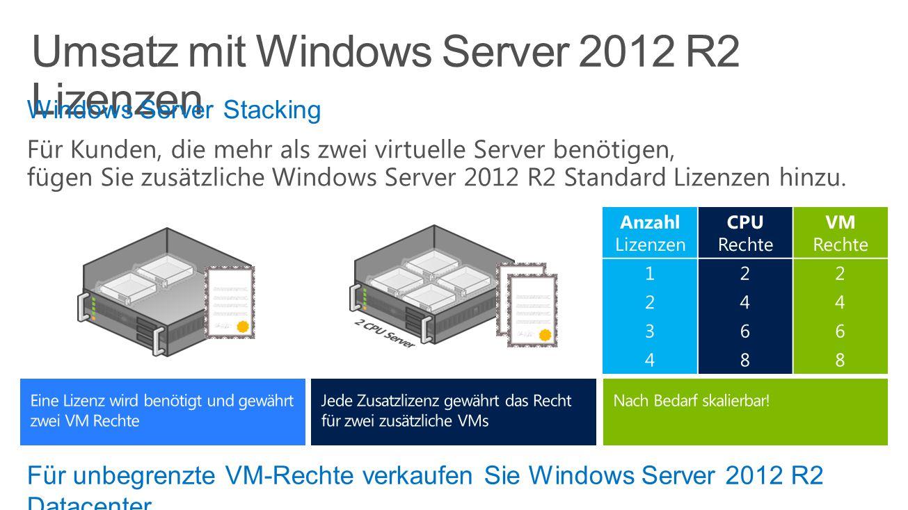 Umsatz mit Windows Server 2012 R2 Lizenzen