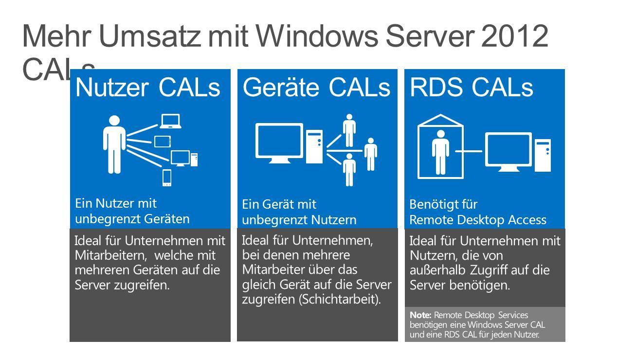 Mehr Umsatz mit Windows Server 2012 CALs