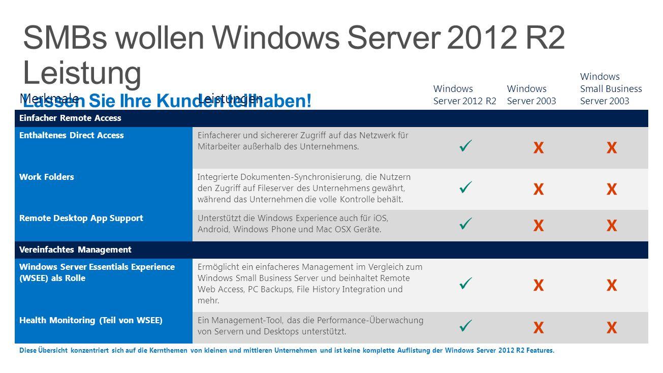 SMBs wollen Windows Server 2012 R2 Leistung Lassen Sie Ihre Kunden teilhaben!