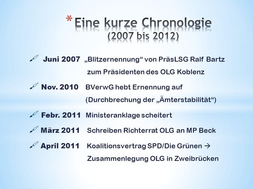 Eine kurze Chronologie (2007 bis 2012)
