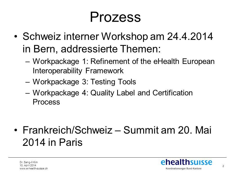 Prozess Schweiz interner Workshop am 24.4.2014 in Bern, addressierte Themen:
