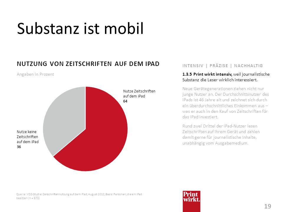 Substanz ist mobil Nutzung von Zeitschriften auf dem ipad