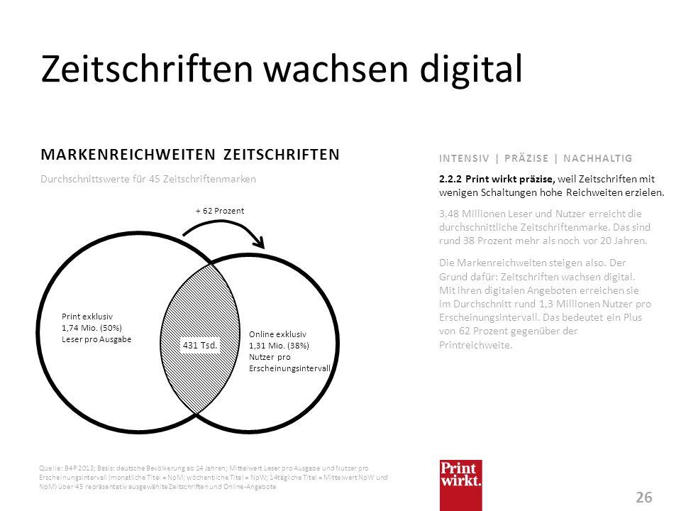 Zeitschriften wachsen digital