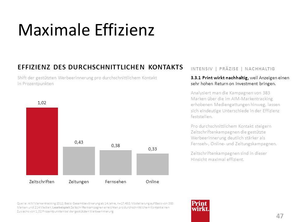 Maximale Effizienz EFFIZIENZ DES durchschnittlichen Kontakts