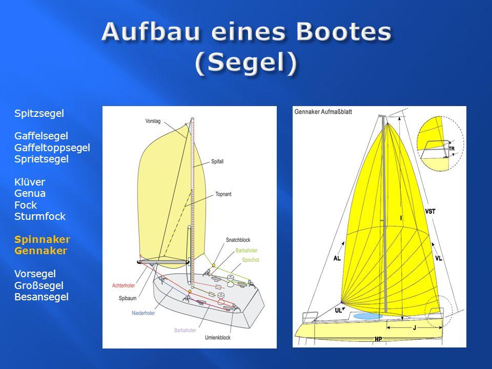 Aufbau eines Bootes (Segel)