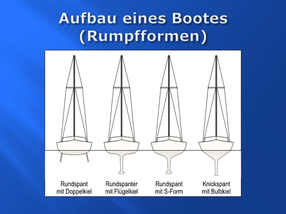 Aufbau eines Bootes (Rumpfformen)