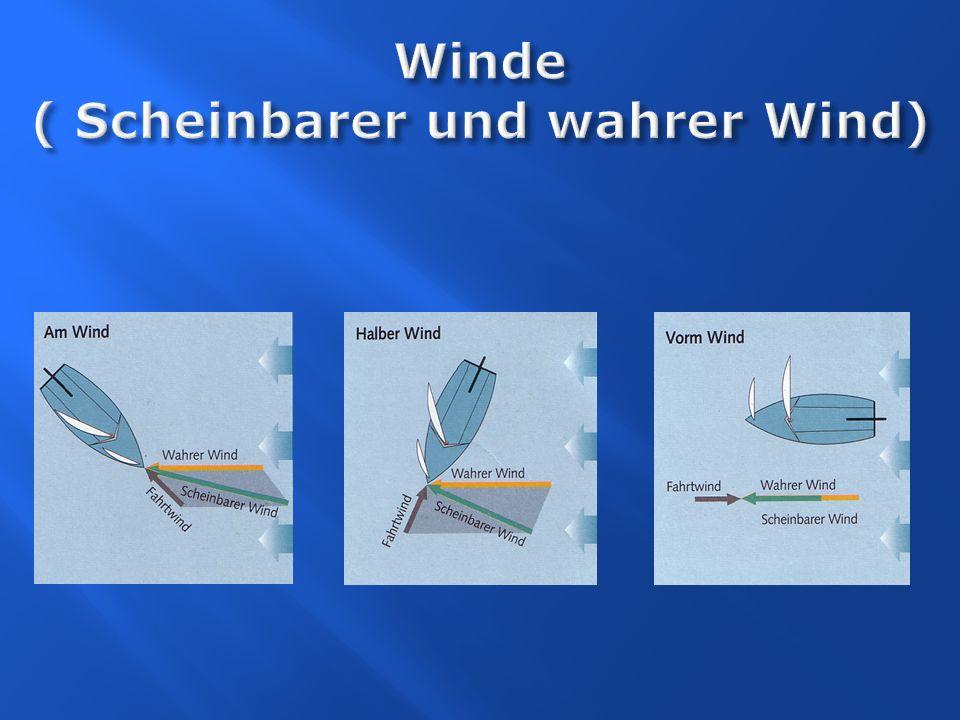 Winde ( Scheinbarer und wahrer Wind)
