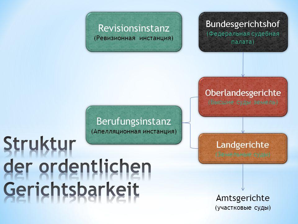 Struktur der ordentlichen Gerichtsbarkeit