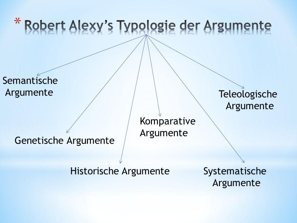 Robert Alexy's Typologie der Argumente