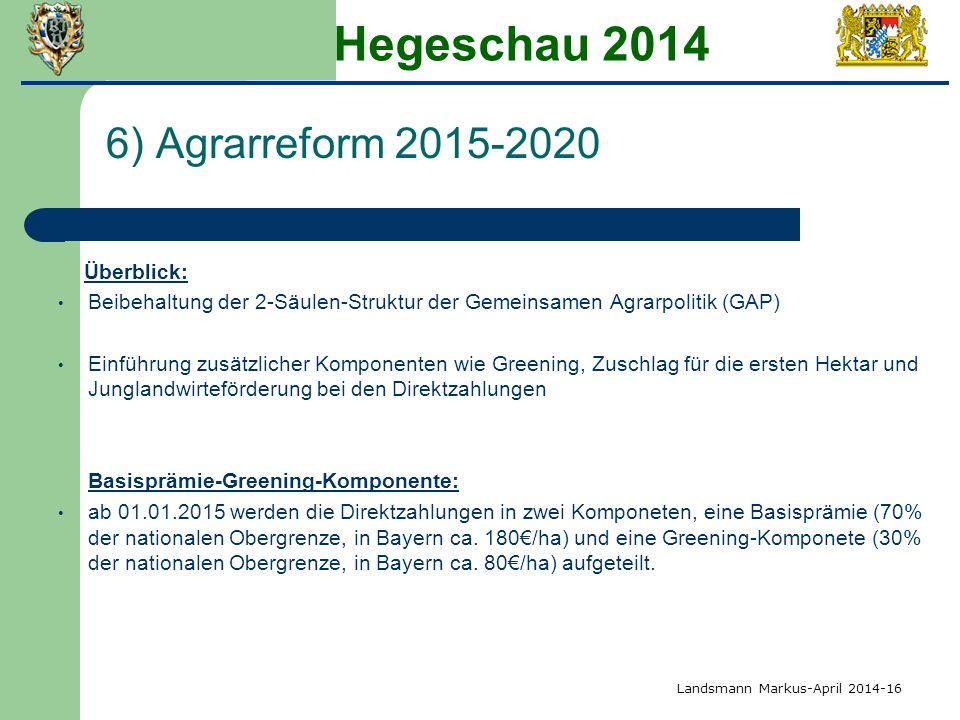 Hegeschau 2014 6) Agrarreform 2015-2020 Überblick: