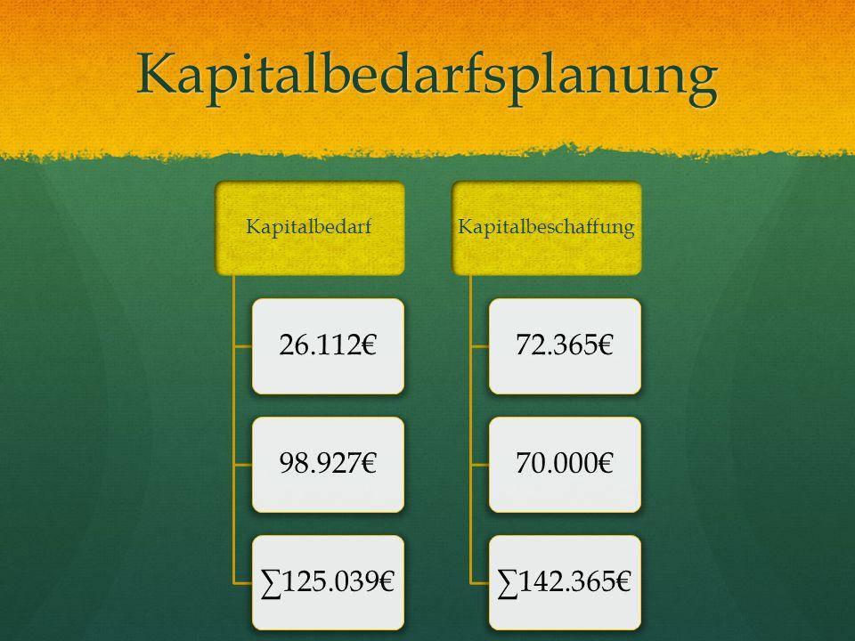 Kapitalbedarfsplanung