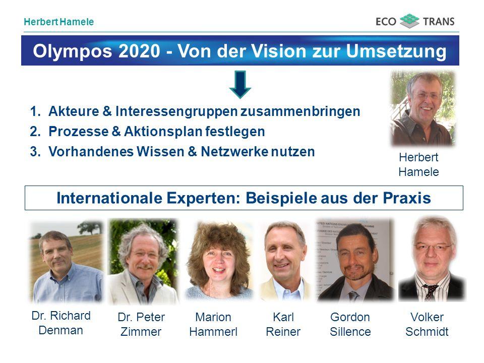 Olympos 2020 - Von der Vision zur Umsetzung