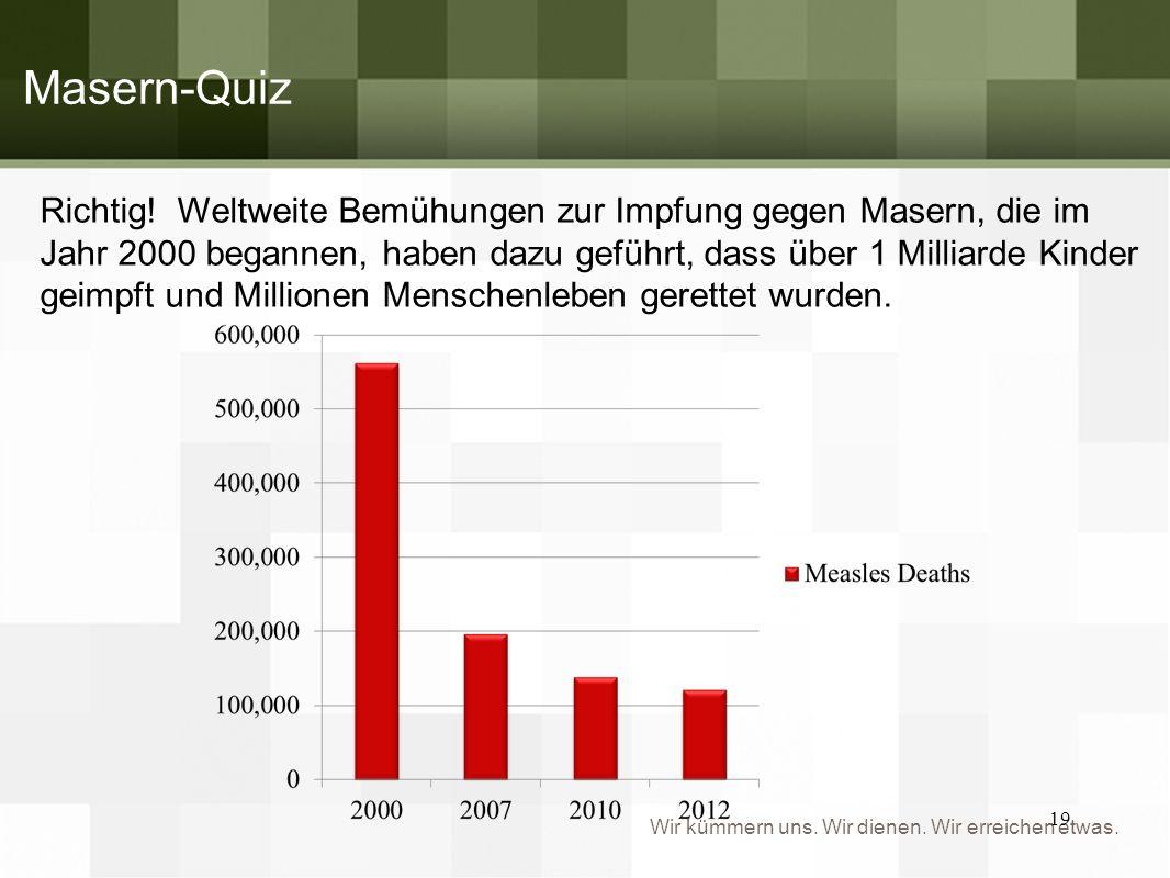 Masern-Quiz