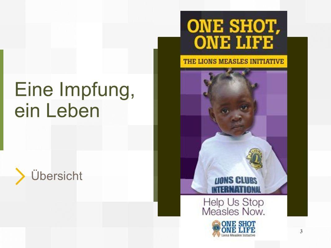 Eine Impfung, ein Leben Übersicht