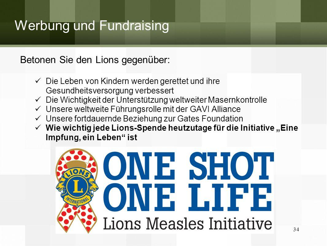 Werbung und Fundraising