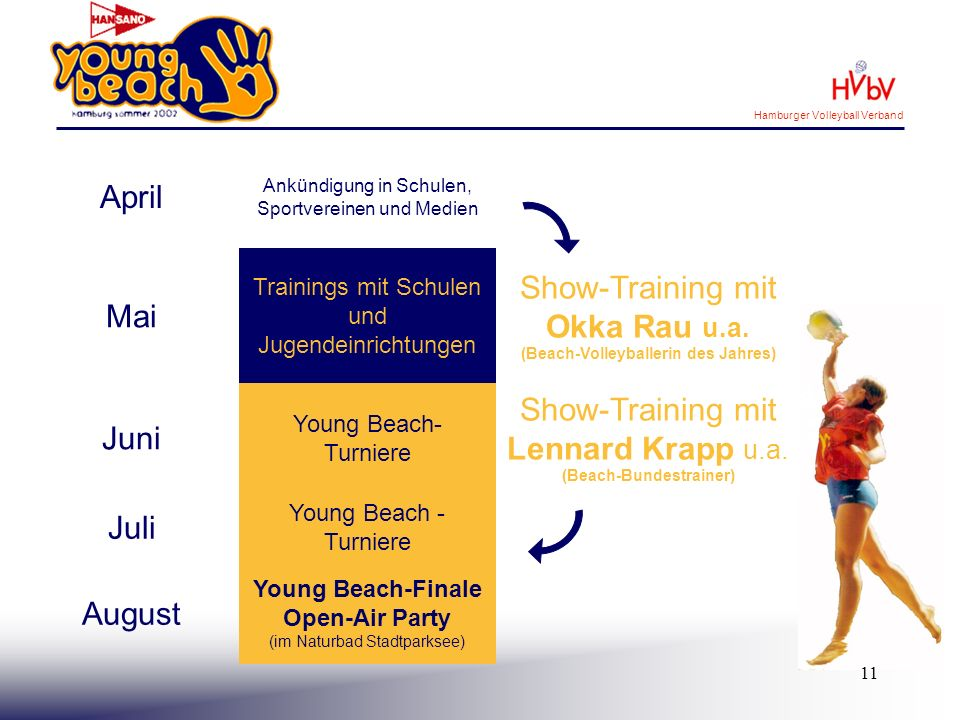 Show-Training mit Okka Rau u.a. (Beach-Volleyballerin des Jahres)