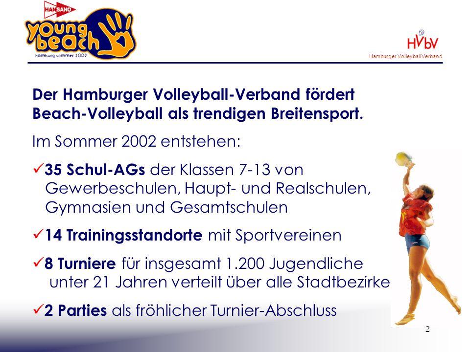 Der Hamburger Volleyball-Verband fördert Beach-Volleyball als trendigen Breitensport.