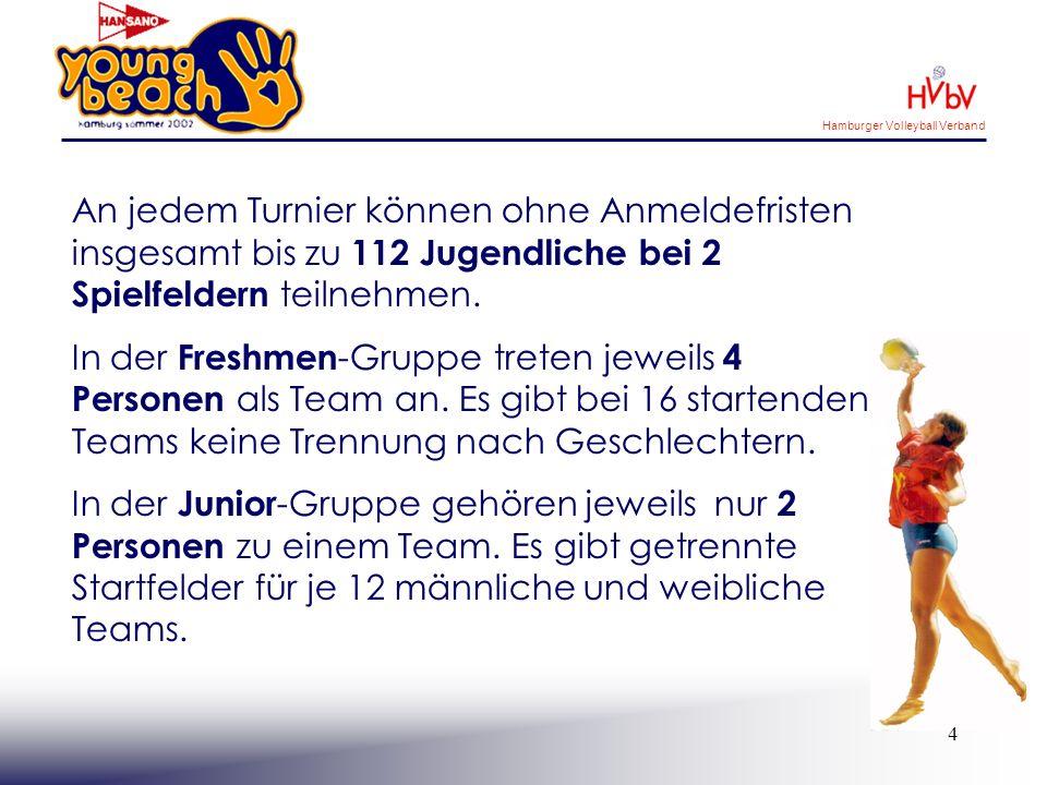 An jedem Turnier können ohne Anmeldefristen insgesamt bis zu 112 Jugendliche bei 2 Spielfeldern teilnehmen.