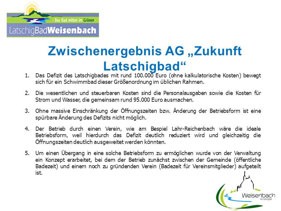 """Zwischenergebnis AG """"Zukunft Latschigbad"""