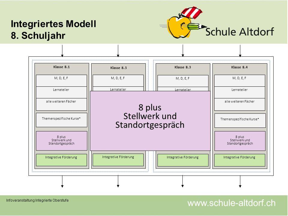 Integriertes Modell 8. Schuljahr