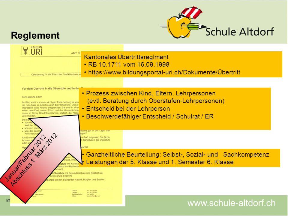 Reglement Kantonales Übertrittsreglment RB 10.1711 vom 16.09.1998