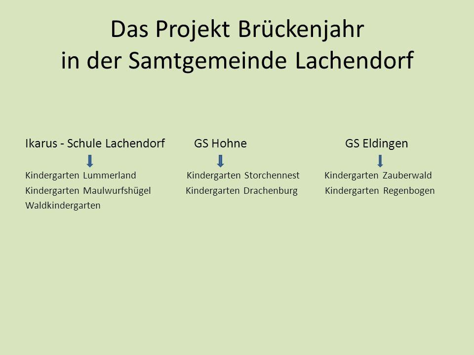 Das Projekt Brückenjahr in der Samtgemeinde Lachendorf