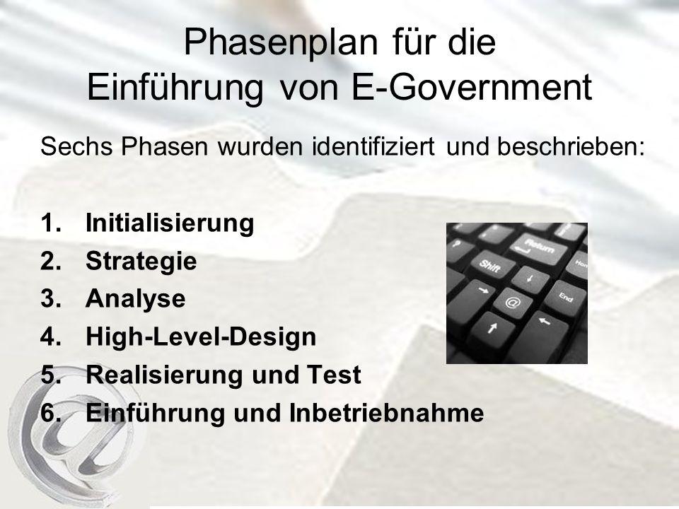 Phasenplan für die Einführung von E-Government