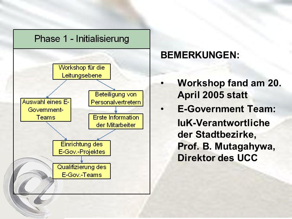 BEMERKUNGEN: Workshop fand am 20. April 2005 statt.