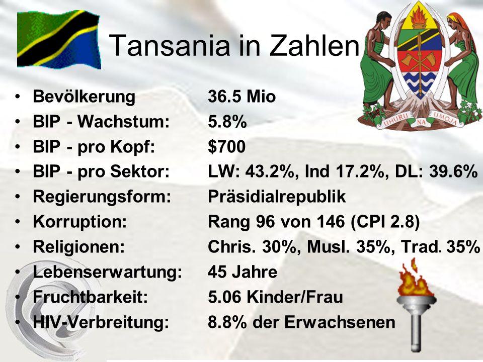Tansania in Zahlen Bevölkerung 36.5 Mio BIP - Wachstum: 5.8%