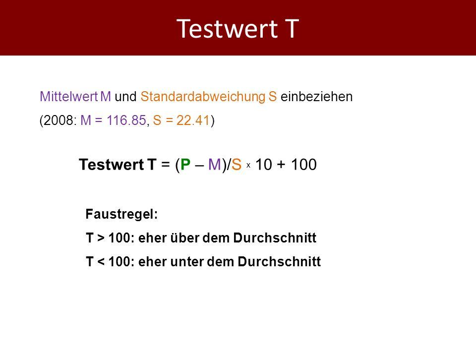 Testwert T Testwert T = (P – M)/S x 10 + 100
