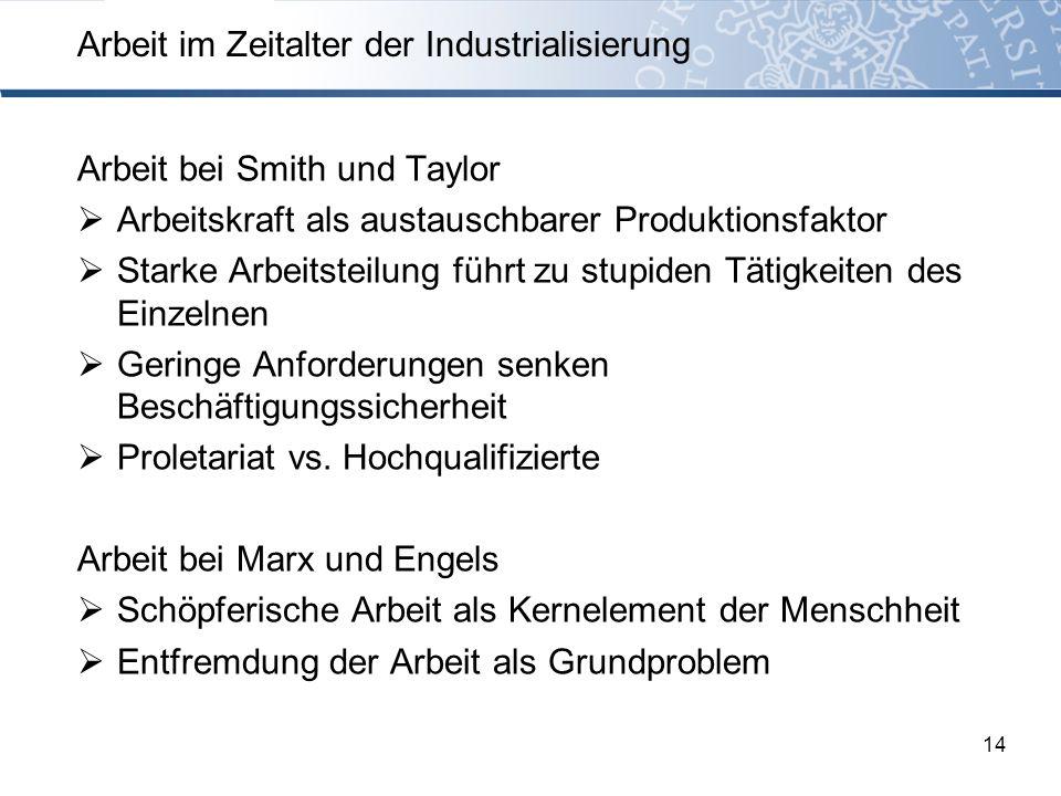 Arbeit im Zeitalter der Industrialisierung
