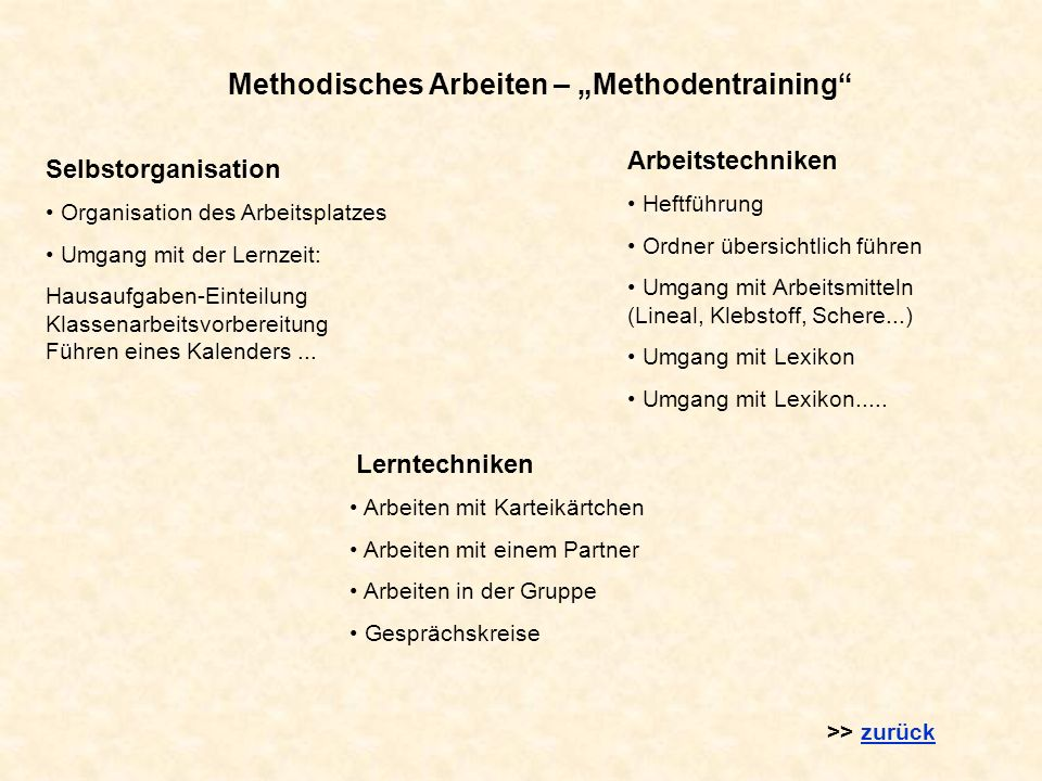 "Methodisches Arbeiten – ""Methodentraining"