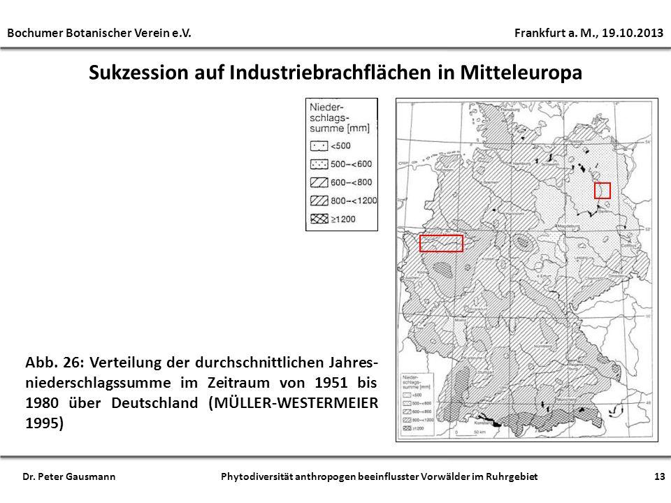 Sukzession auf Industriebrachflächen in Mitteleuropa
