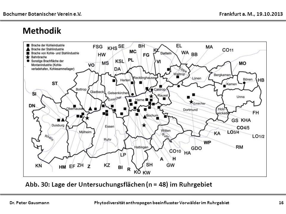 Methodik Abb. 30: Lage der Untersuchungsflächen (n = 48) im Ruhrgebiet