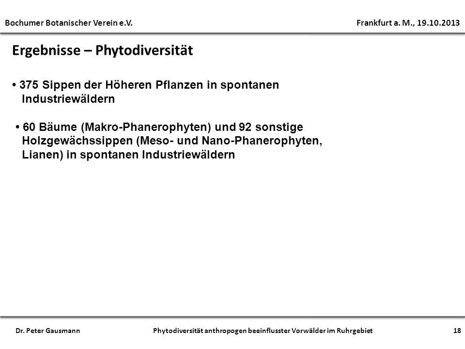 Ergebnisse – Phytodiversität