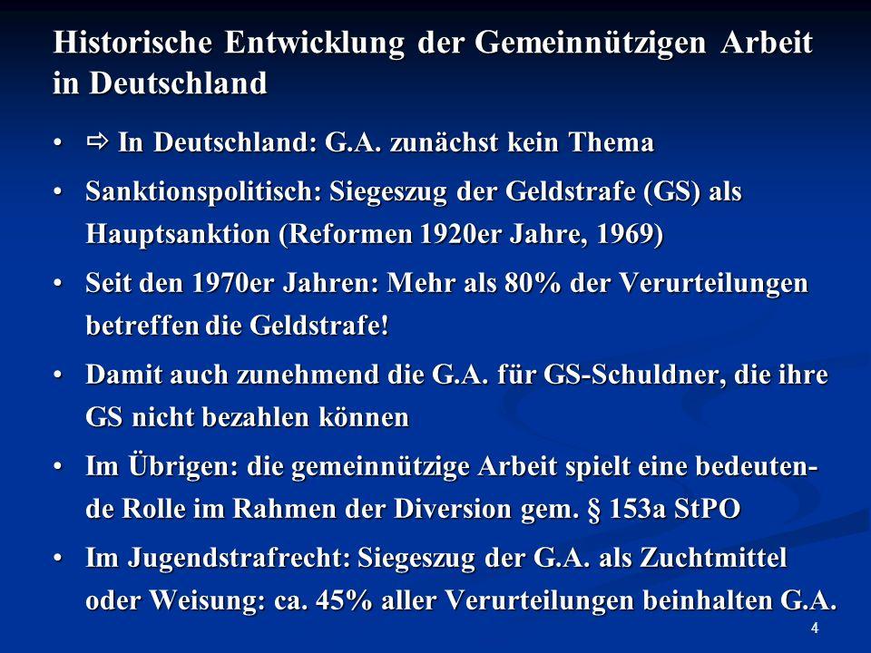 Historische Entwicklung der Gemeinnützigen Arbeit in Deutschland