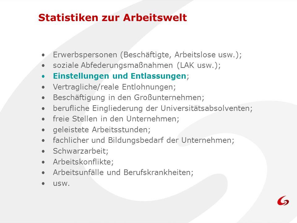 Statistiken zur Arbeitswelt