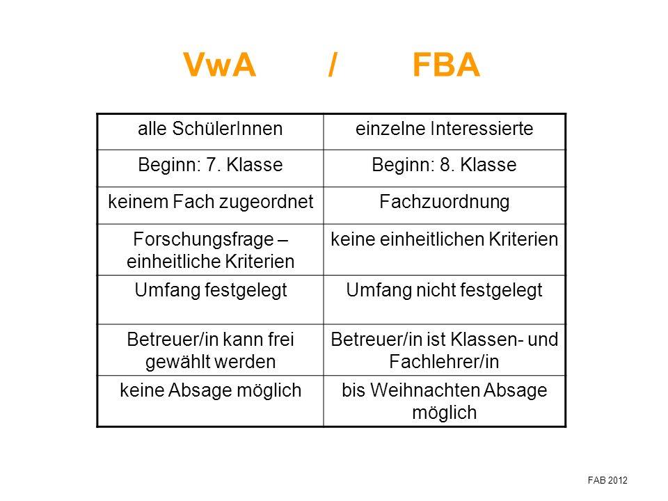 VwA / FBA alle SchülerInnen einzelne Interessierte Beginn: 7. Klasse