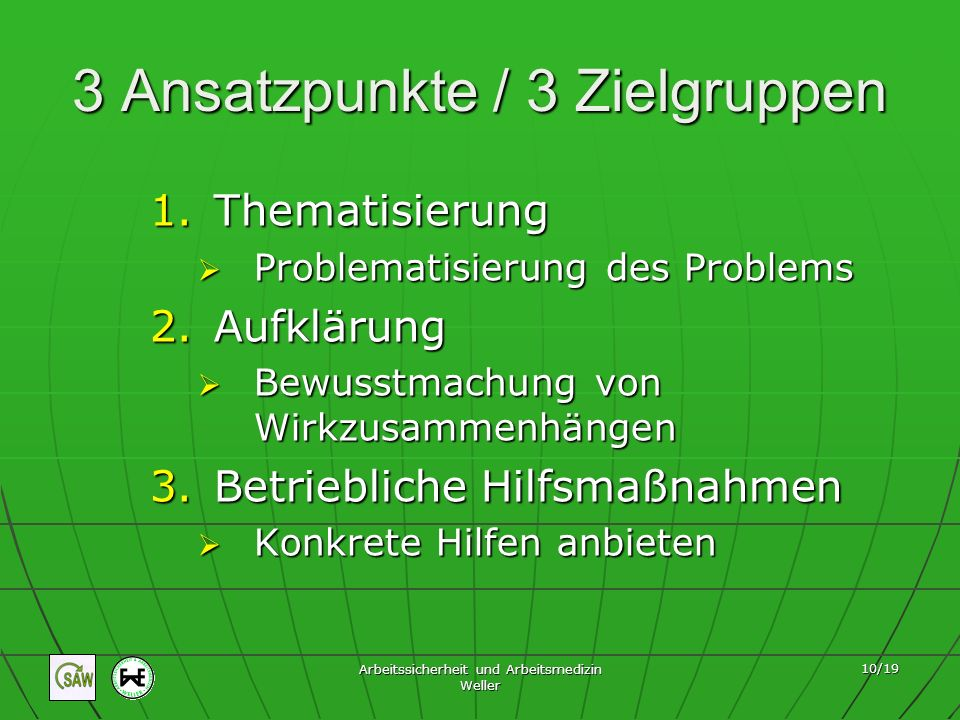 3 Ansatzpunkte / 3 Zielgruppen