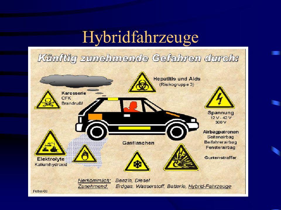Hybridfahrzeuge