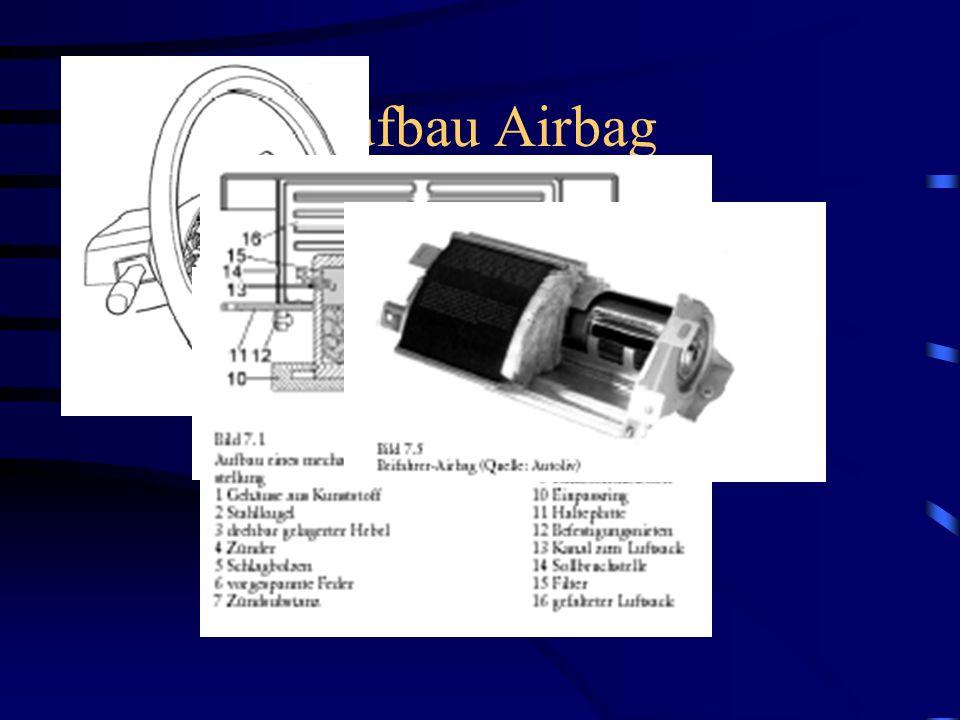 Aufbau Airbag
