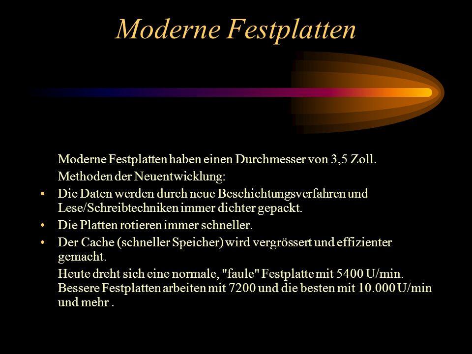 Moderne Festplatten Moderne Festplatten haben einen Durchmesser von 3,5 Zoll. Methoden der Neuentwicklung: